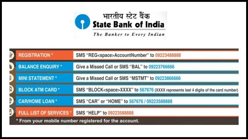 sbi-mobile-registration-number-for-balance-enquiry-mini-statement